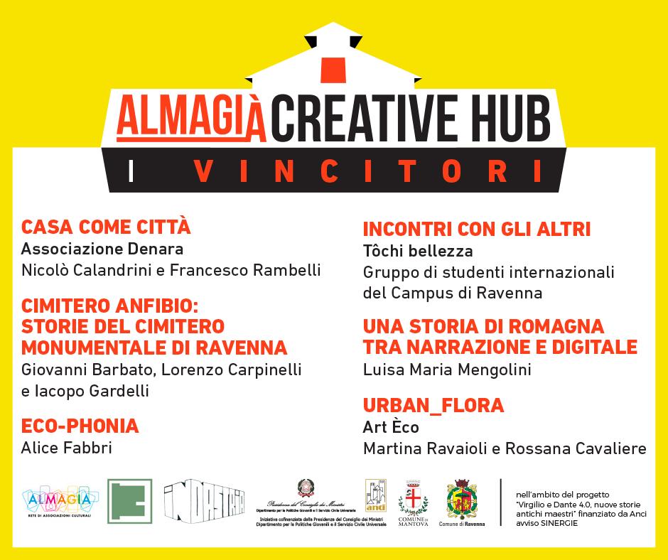 Almagià Creative HUB: selezionati i sei progetti vincitori della Call For Ideas